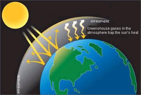 Methane Gas An Environmental Holocaust Get Real Post