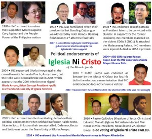 Political_Endorsements_of_Iglesia_Ni_Cristo