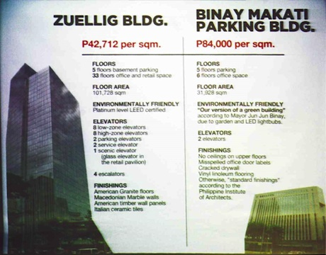 binay_building